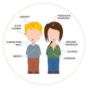 Formación práctica para docentes de inglés Ilustración